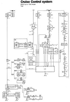 cruise control in 92 saabcentral forums rh saabcentral com GM Cruise Control Wiring Diagram Cruise Control Circuit Diagram