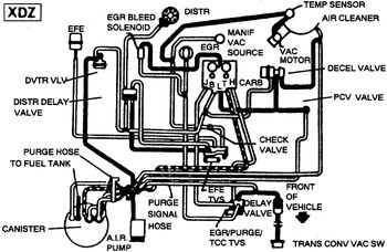 6 4l Cooling System Diagram further 1998 Jaguar Engine Diagram Oil Pump moreover 7 3 Power Stroke Engine Html together with 2003 Ford Taurus Fuse Box Layout moreover 7 3 Powerstroke Engine Torque Specs. on 6 4 powerstroke turbo diagram
